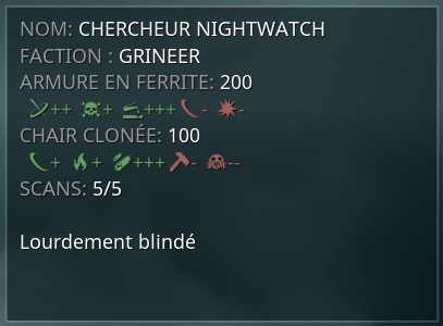 nightwatch-chercheur-desc